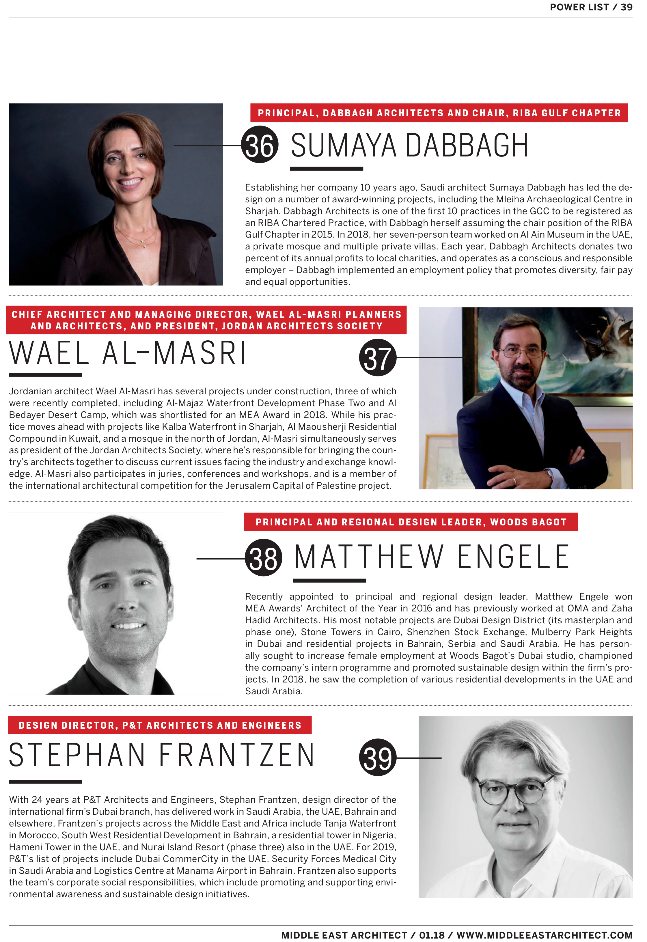 Architect Middle East- Power List 2019